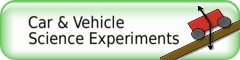 https://www.titleproloans.com/articles/car-science-experiments
